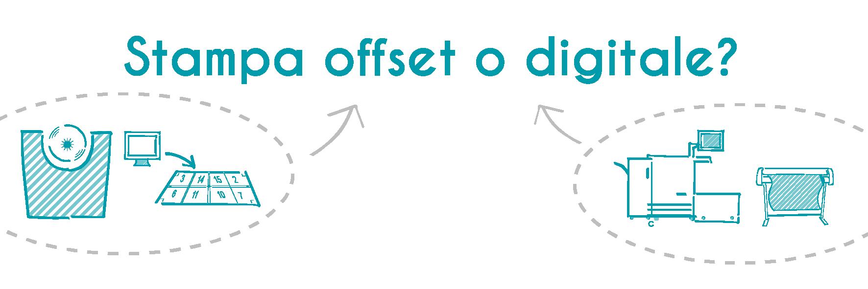 stampa offset o digitale