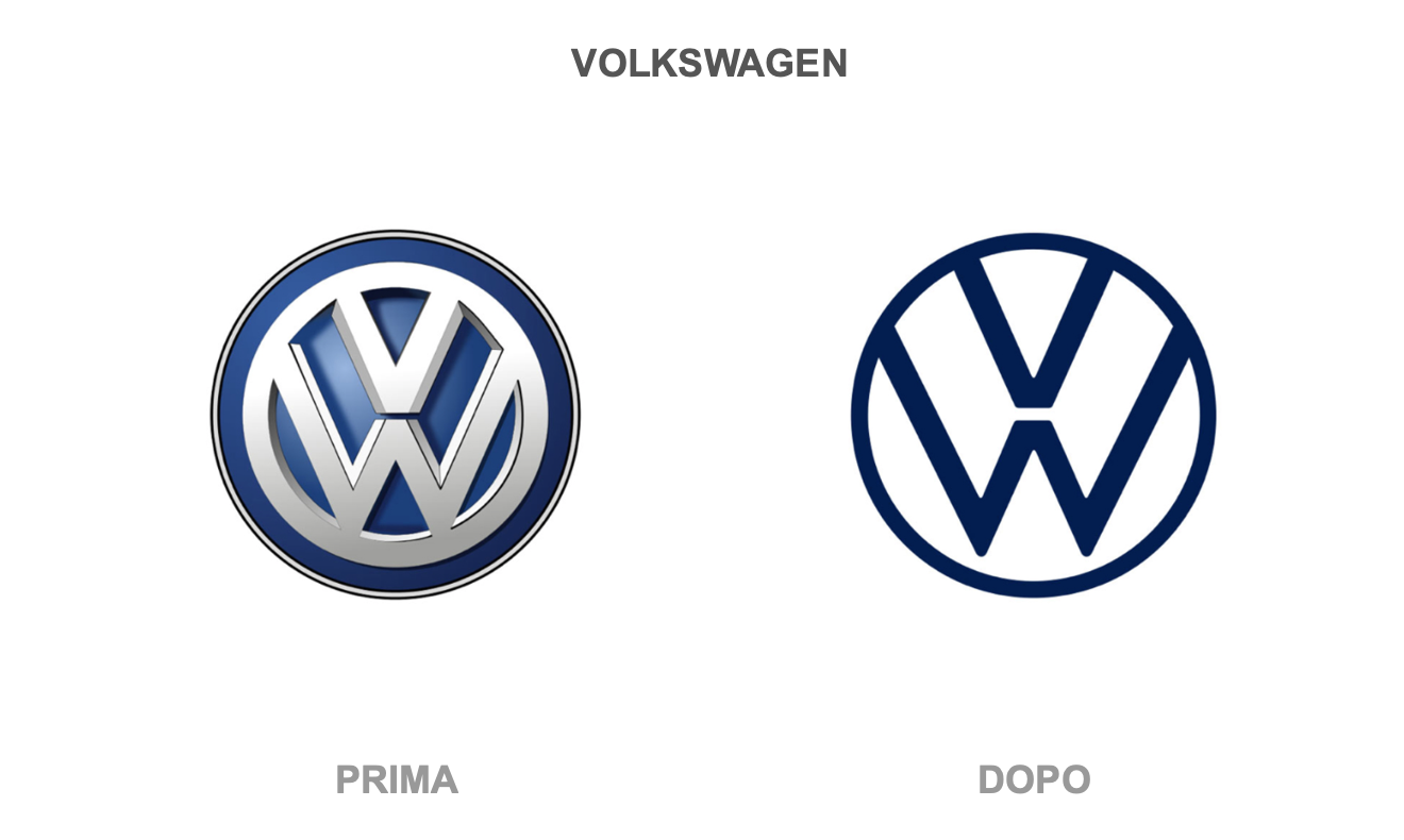 gierre logo elemento rappresentativo restyling